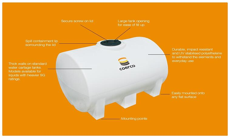 2000 litre Free Standing Water Cartage Tank Parts and Features Infographic