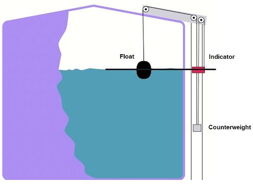 Liquidator functionality  illustration